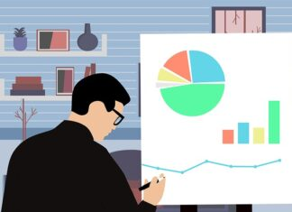 analityk danych wynagrodzenie